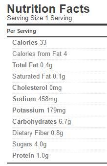 dill-pickles-nutrition-regular