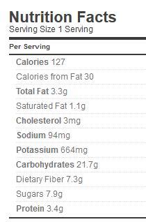 green beans & carrots provencal nutrition