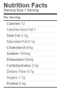 green-tomato-salsa-nutrition-salt