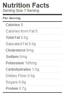 homemade horseradish USDA nutrition