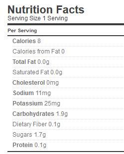horseradish jelly nutrition