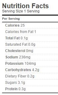 ice water pickles nutrition regular