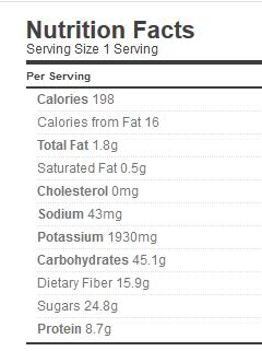 minnesota mixture nutrition