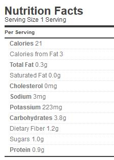 mustard bean nutrition