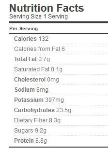 peas nutrition