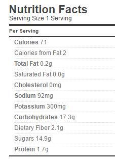 pickled beets nutrition regular