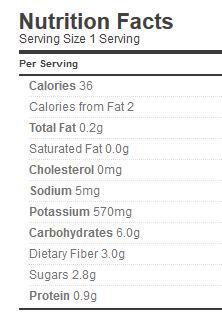 pickled eggplant nutrition