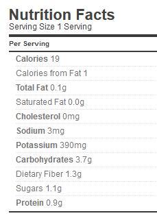 pickled okra nutrition