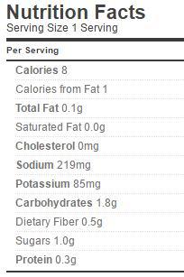 pico-de-gallo-nutrition
