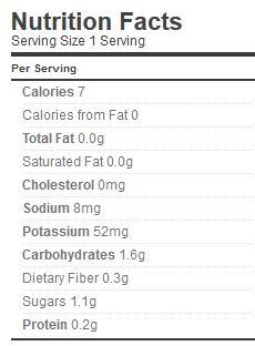 ploughmans pickle nutrition