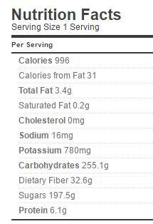 raspberry-pie-filling-nutrion