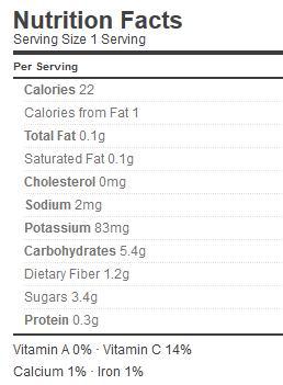 rhubarb apple chutney nutrition