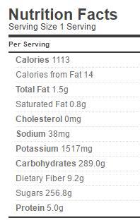 rhubarb pie filling nutrition regular