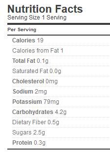 rhubarb raisin and orange nutrition