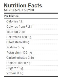 rummage relish nutrition