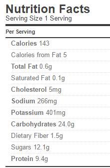 sos-mix-nutrition-low-sodium