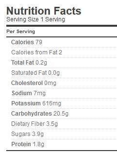 squash nutrition