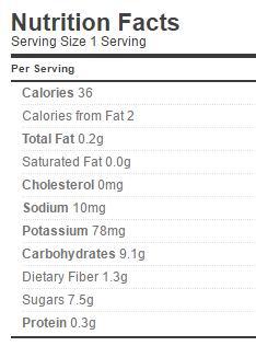 strawberry balsamic jelly nutrition regular