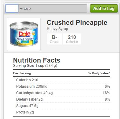 tinned-pineapple-nutrition