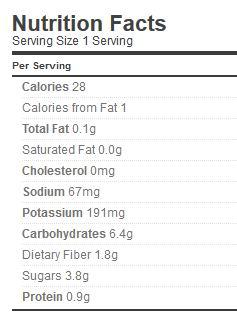 turnip-nutrition