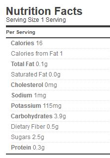 victoria sauce nutrition facts
