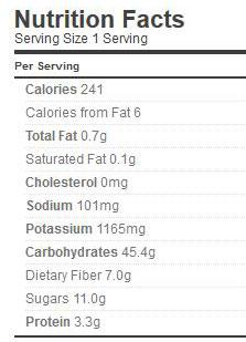 zesty-tomato-soup-nutrition-sugar-free