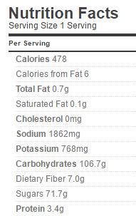 zesty-tomato-soup nutrition sugar salt