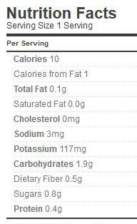 zippy-zucchini-nutrition-sugar-salt-free
