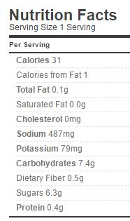 zippy-zucchini-nutrition-sugar-version